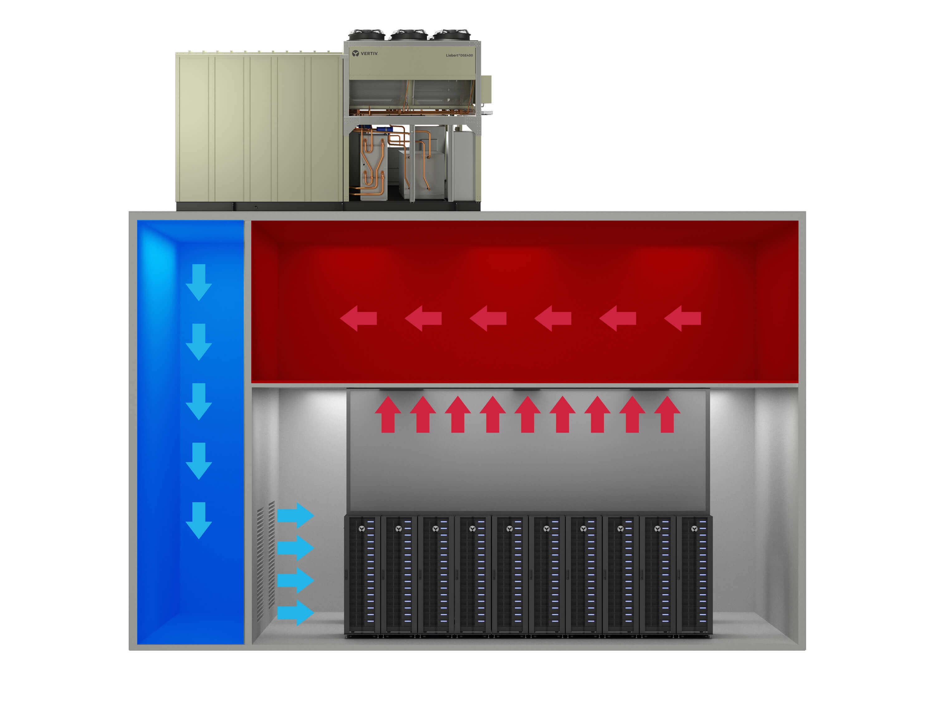 Data Center Systems, Inc Liebert DSE Packaged Free-Cooling Solution, 400-500kW Draw-Thru Rooftop Configuration